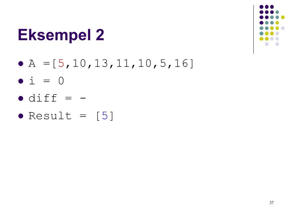 Eksempel 2 A =[5,10,13,11,10,5,16] i = 0 diff = - Result = [5]